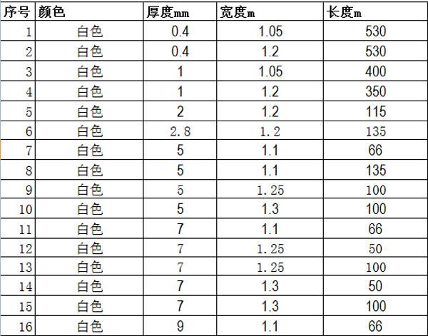 珍珠棉规格表